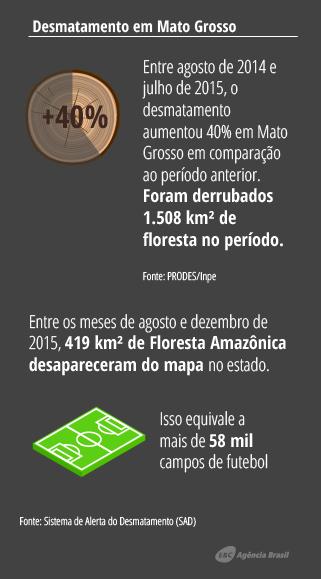 desmatamento_4.10.png