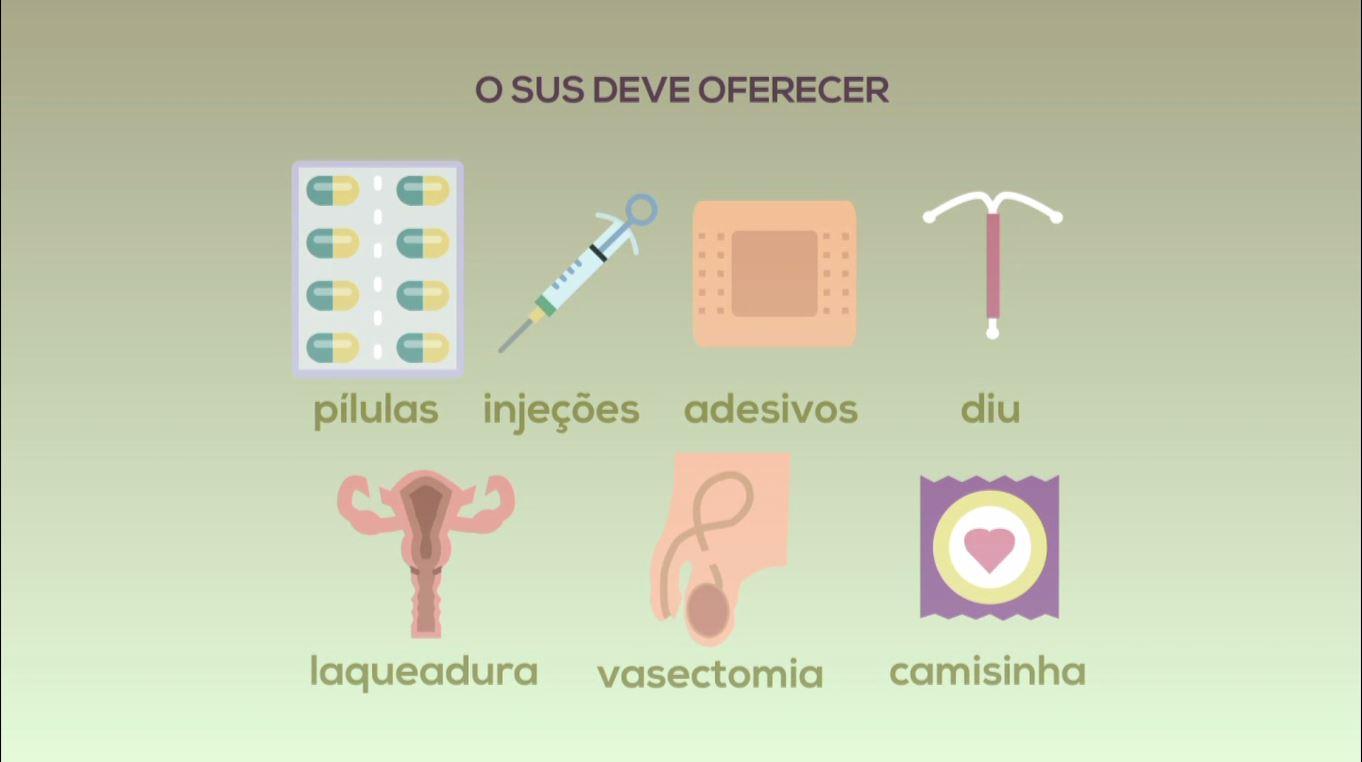Infografia métodos contraceptivos